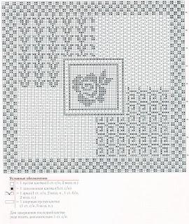 описание и схема вязания занавески крючком