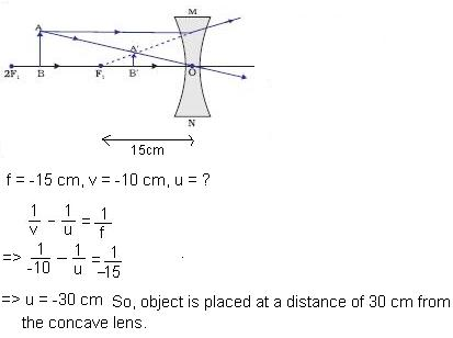 CBSE | NCERT Solutions: Class X, Light - Reflection and Refraction | CBSE Physics (Science) | NCERT Solutions image