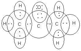 Ncert Cbse Class 10 Chemistry - Propanol graphics