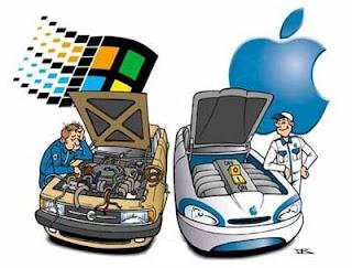 Como Reparar permisos en MAC OSX