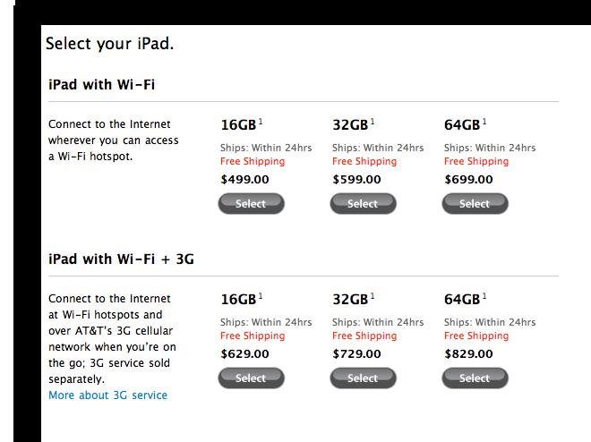 Que iPad me compro recomendar