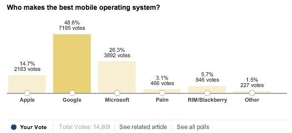 Android mejor sistema operativo móvil de 2010