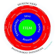 Film Inner Circle