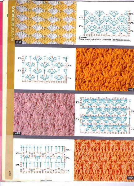 Puntos crochet esquemas patron - Imagui