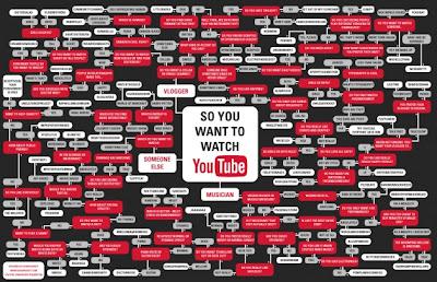 Los Videos Virales Videos+virales+youtube+1