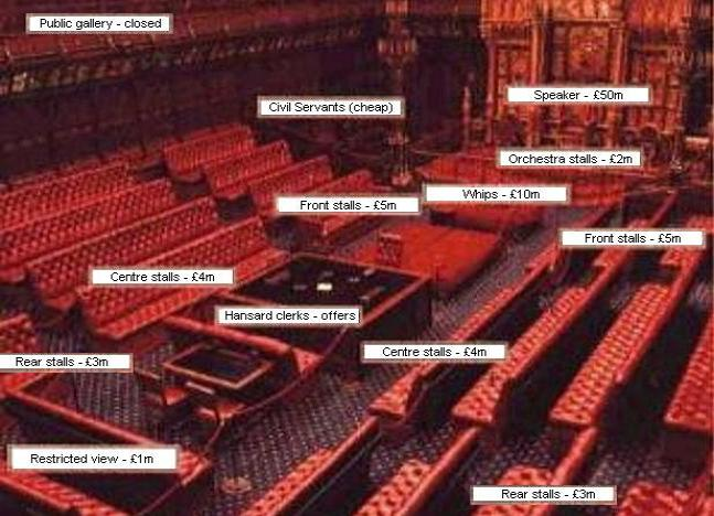 A transparent proposal for Lords reform