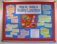 Healthy Lunchbox poster detail