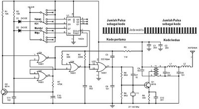 Schematic circuit diagram (wii/wiring diagram) for remote control ...