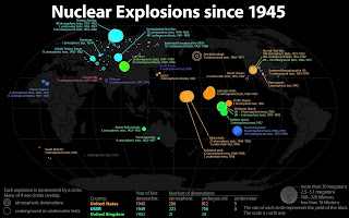 list of nuclear explosions
