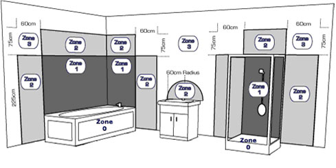 Bathroom Zones bathroom zones - cheap home office furniture collections world