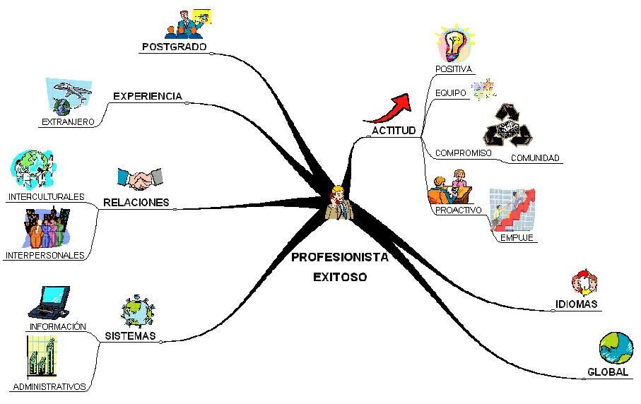 ADMINISTRACIÓN: ROLES Y FUNCIONES DEL ADMINISTRADOR