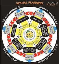 Complexity of the Spatial Planning