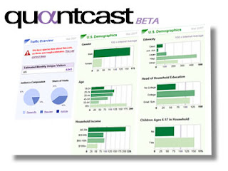 quantcast l'alternativa per le statistiche dei siti internet per azioni di marketing mirate