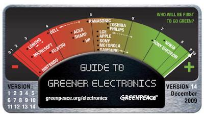 guida all'elettronica verde. Elettronica pulita