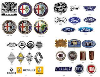 storia dei loghi di auto e case automobilistiche