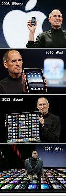 il futuro di Apple con i suoi prodotti tecnologici