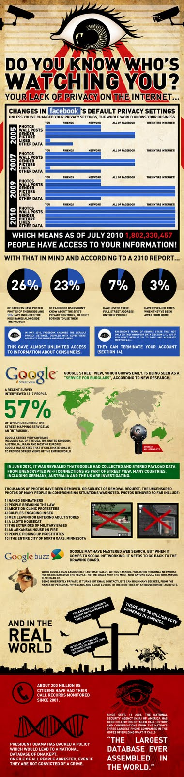 problemi di privacy e trattamento dei dati personali in internet. Ma tu lo sai chi ti sta guardando?