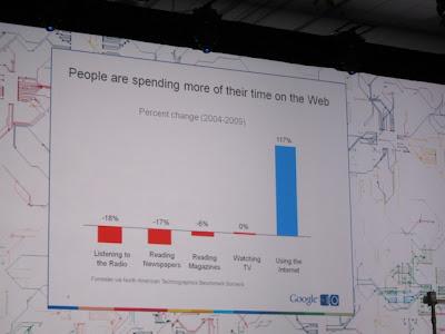 statistiche su quanto tempo trascorrono le persone su Internet
