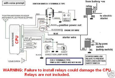 viper car alarm wiring diagram images viper 5901 alarm wiring diagram viper alarm wire diagram viper alarm