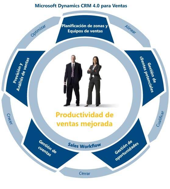 Concepto de mercadotecnia (2)