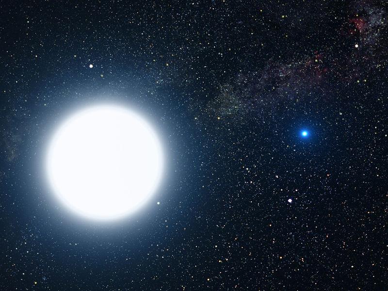 Favoritos SOL INTERIOR: Estrela Sirius FM68