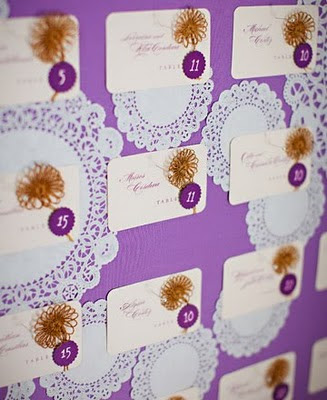 Do not group your escort cards by table number