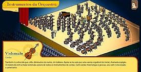 OS INSTRUMENTOS MUSICAIS NA ORQUESTA SIFÓNICA