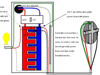 basic   information   install   circuit breaker   panel