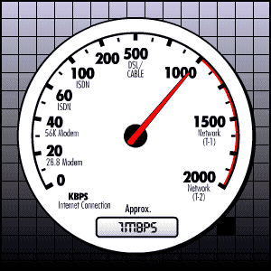 McAfee Internet Connection Speedometer
