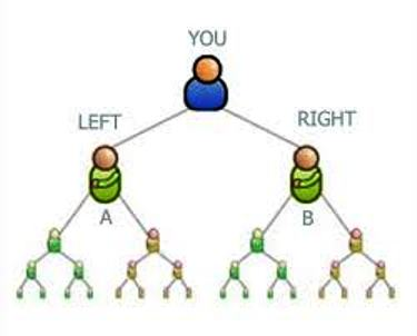 Kunci Sukses Bisnis MLM Jaringan/Network Marketing