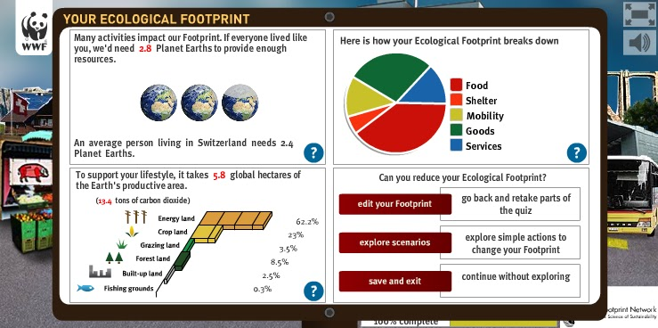 reduce your ecological footprint