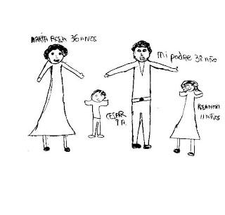 PSICOLOGOS PERU TEST DEL DIBUJO DE LA FAMILIA