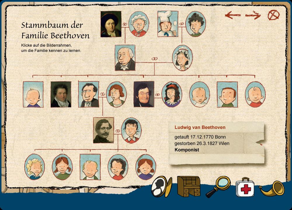Ludwig van Beethoven - Claudio Arrau - Complete Piano Sonatas