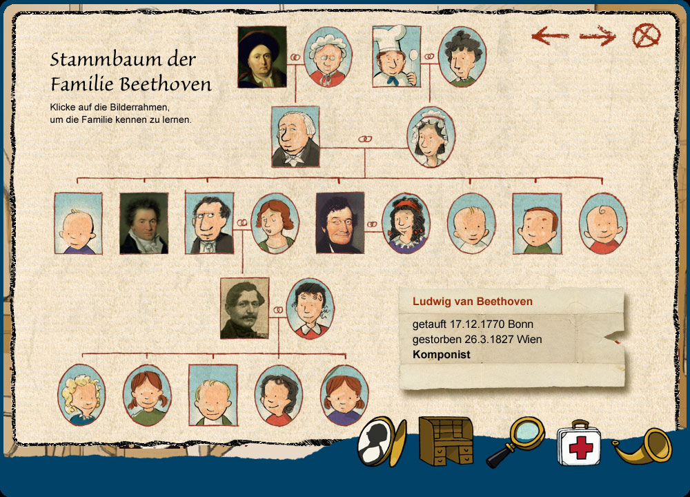 Ludwig Van Beethoven Berliner Philharmoniker Herbert Von Karajan 9 Symphonien