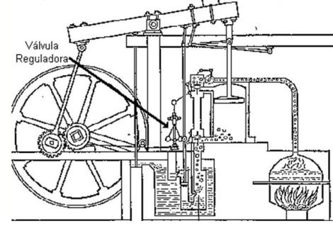Máquina de vapor, 1784 (James Watt, versión mejorada de la máquina de