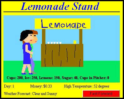 LBPL KIDS BLOG: LEMONADE STAND -- ECONOMICS FOR KIDS