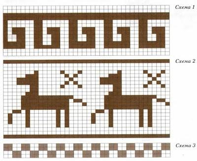 Схема орнамента
