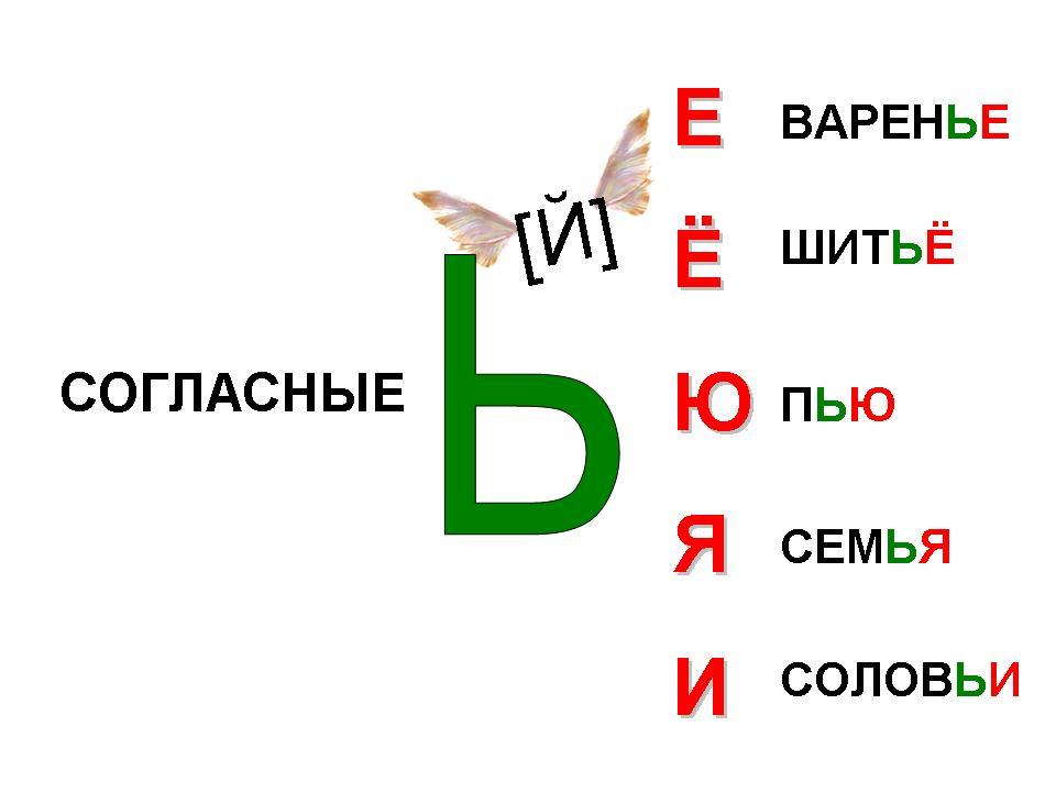 две буквы с мягким знаком