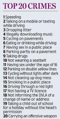 top 20 infractiuni