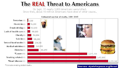 the real threats for americans