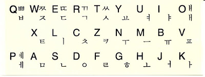image regarding Printable Keyboard Stickers identified as Hanok Korean Cl: Korean keyboard sticker (Do it yourself)