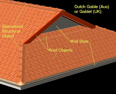 Dutch Hip Metal Roof