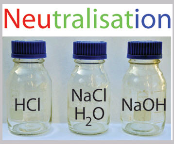Acids, Bases and Salts (Neutralization), NCERT Notes, CBSE Notes