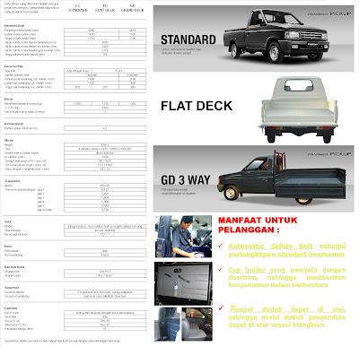 Sewa Mobil Isuzu  Medan on Spesifikasi Dan Kelengkapan Isuzu Pickup