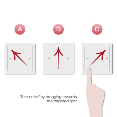 Touchpad Light Switch (3) 2