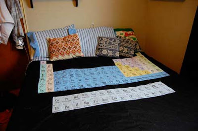 Creative and Cool Uses of the Periodic Table (27) 8