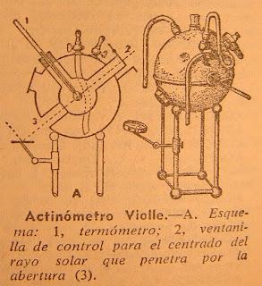 diccionario - actinómetro