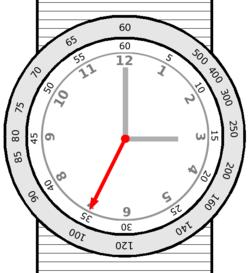 analog_tachymeter