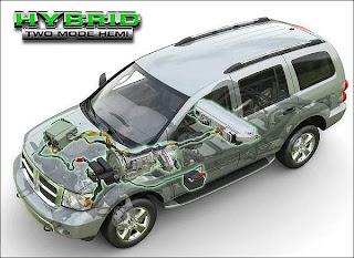 Hybrid SUV Hybrid Complete with HEMI