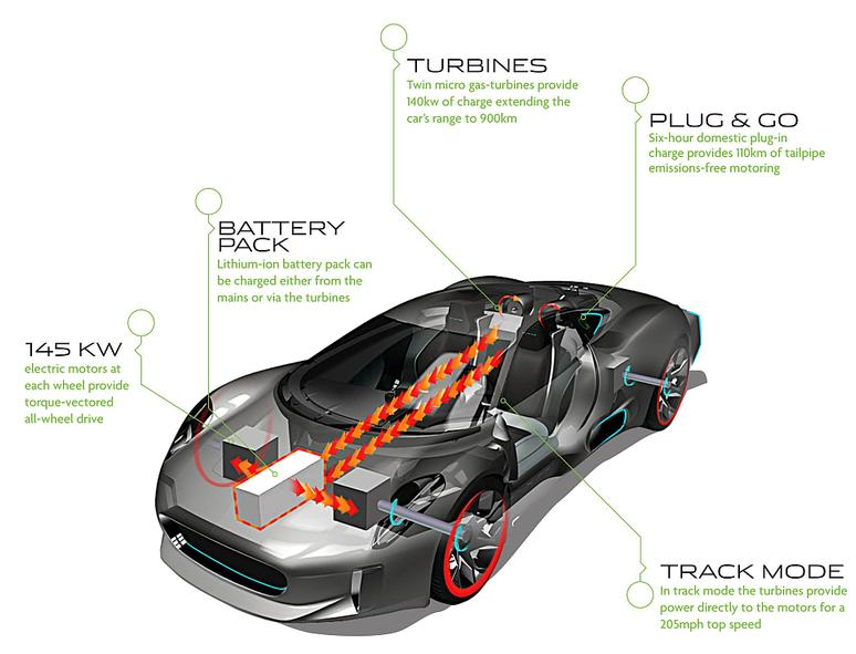 electric car engine diagram electric image wiring hybrid car review 2010 on electric car engine diagram